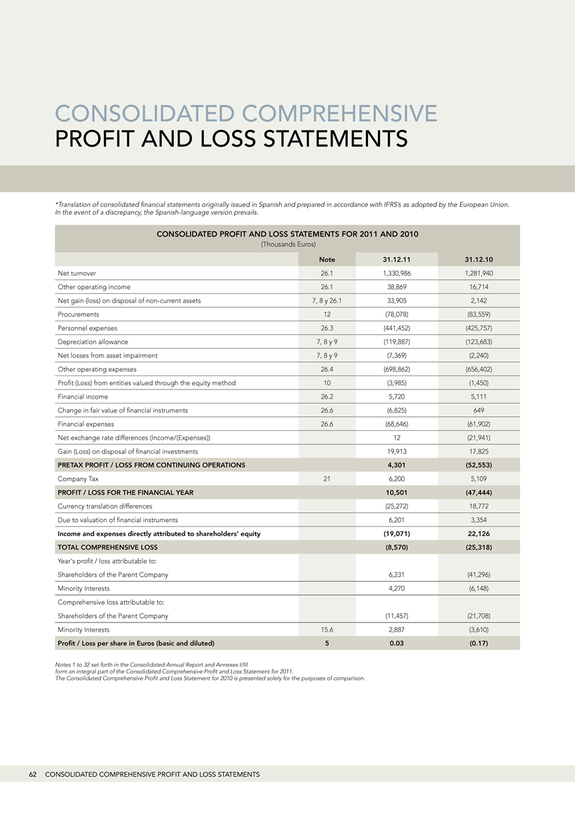 nh annual report consolidated comprehensive profit and loss statements