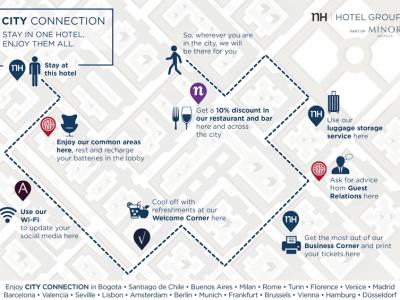 Infografía-City-Connection-ENG
